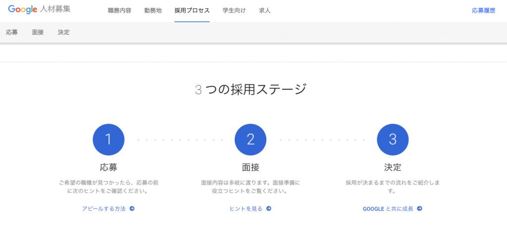 Google グーグル 採用情報