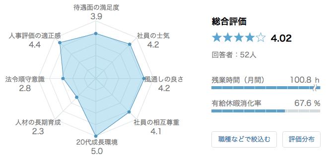 ローランド・ベルガー 口コミ 評判