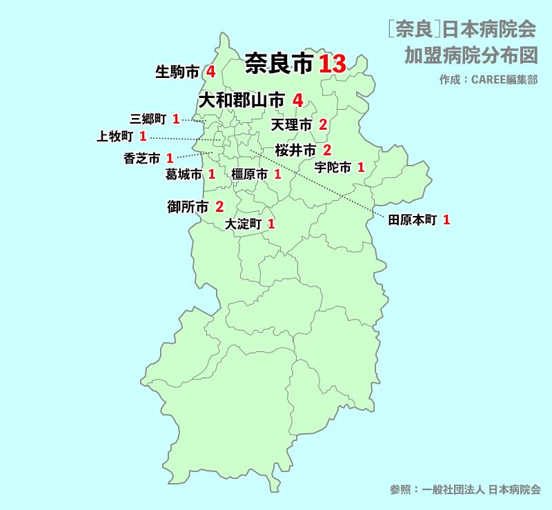 奈良 病院 主要マップ