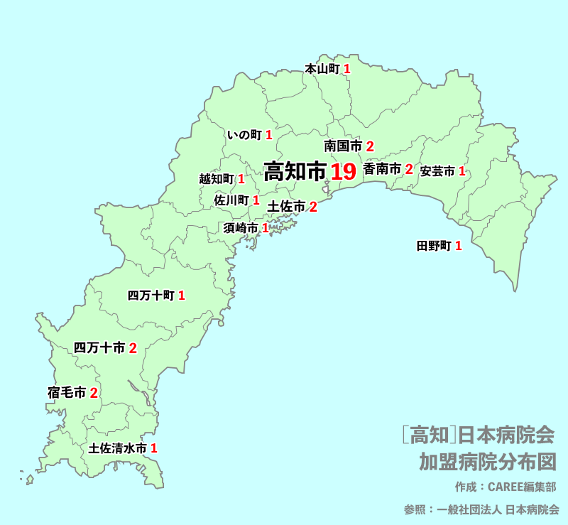 高知県 病院