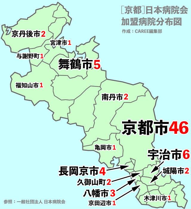 京都主要病院マップ