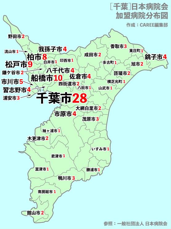 千葉 病院 地図