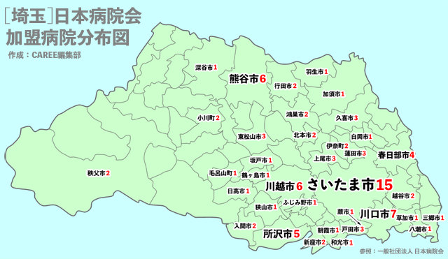 埼玉 病院 分布図
