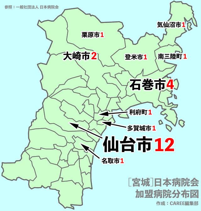 宮城 病院主要マップ