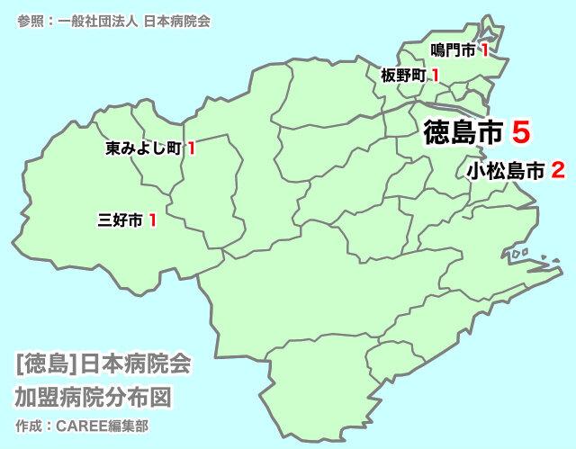 徳島県 病院 転職