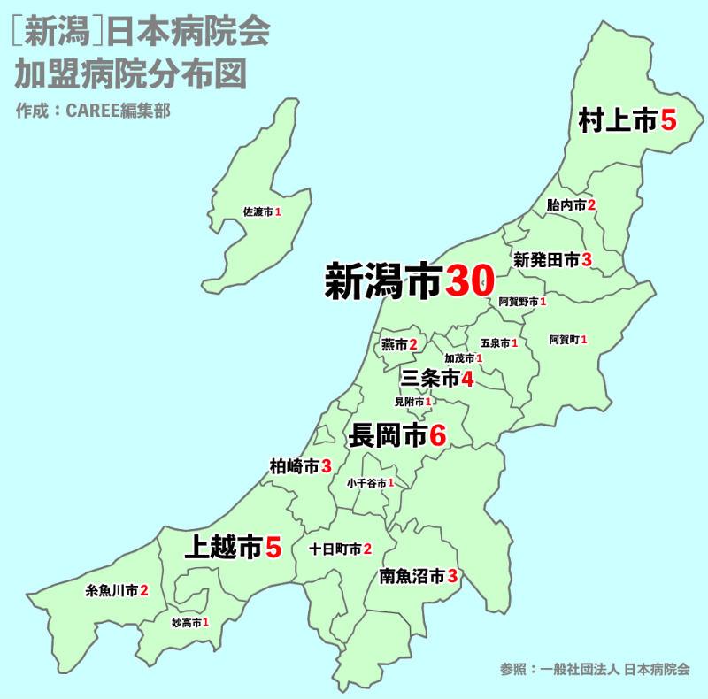 新潟 病院 地図