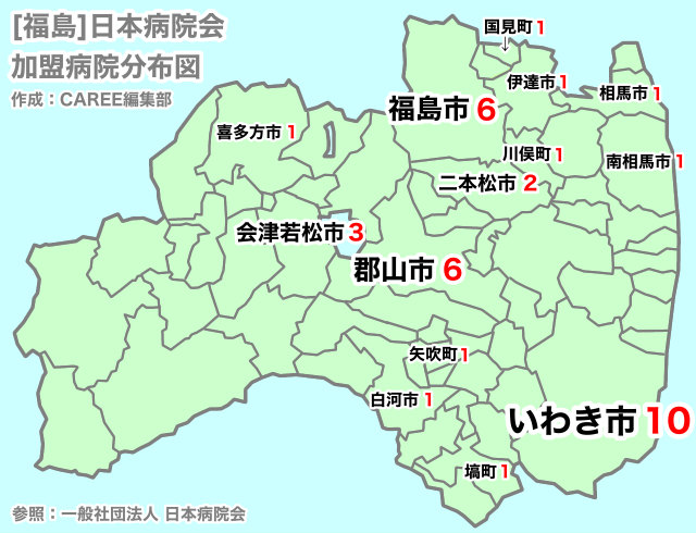 福島 病院数